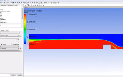 Ansys CFX – Free Surface 2D