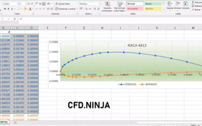 Ansys ICEM CFD – Import Points NACA Airfoil 4412
