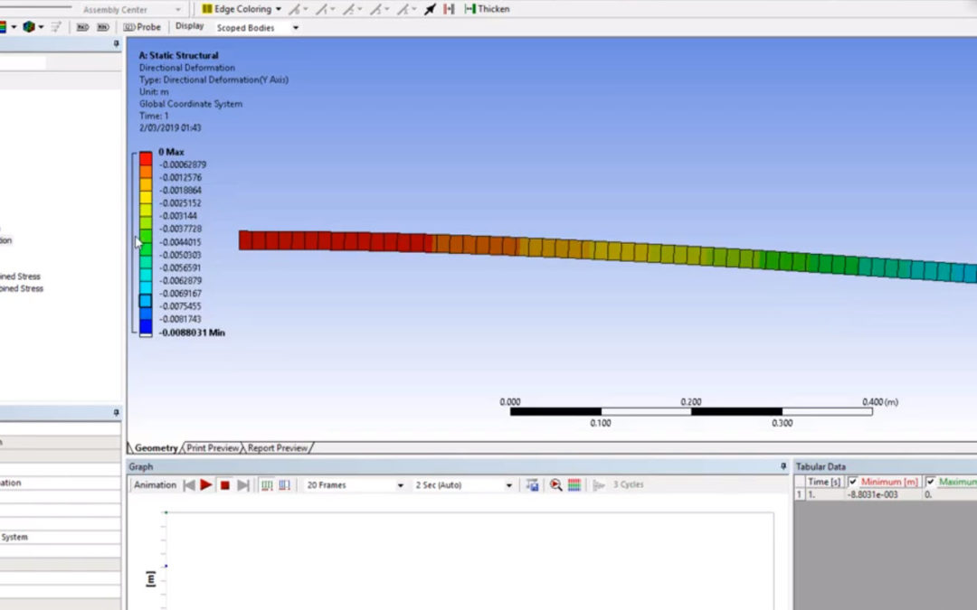 Ansys Mechanical – Cantilever (Intermediate Load)