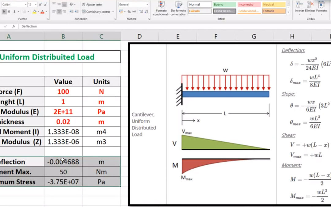 Ansys Mechanical – Cantilever (Uniformed Distributed Load)