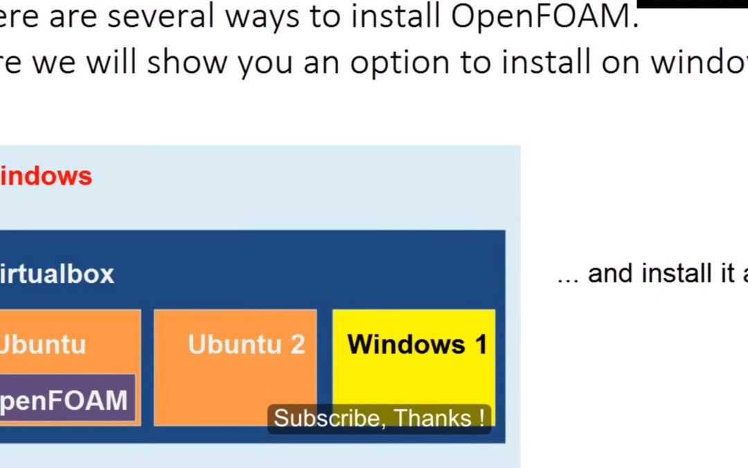 OpenFOAM – OpenFOAM on Windows