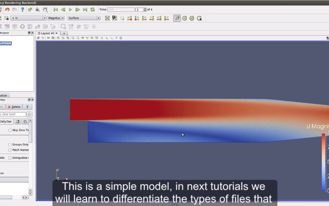 OpenFOAM – pitzDaily Tutorial