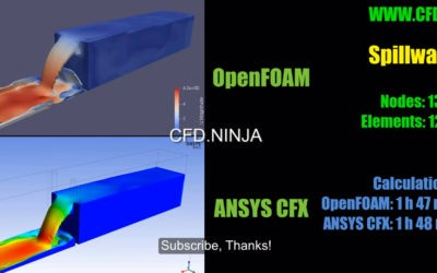 OpenFOAM vs ANSYS CFX
