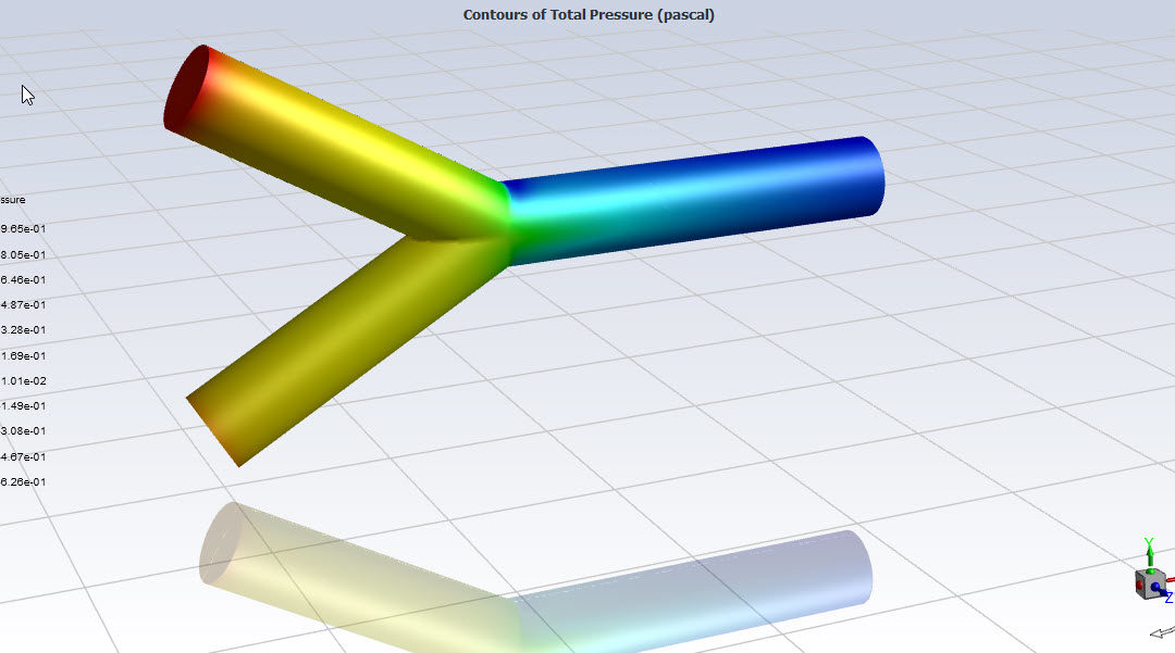 Ansys Fluent | Y-Shaped Pipe Simulation