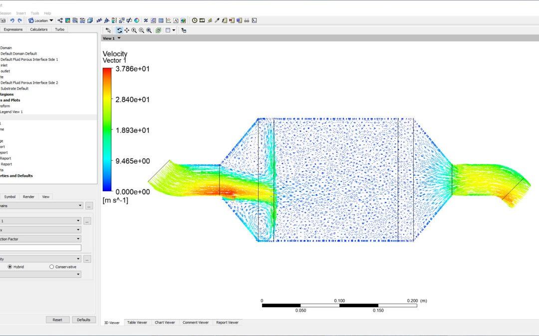 Ansys CFX Tutorial | Flow through Porous Media