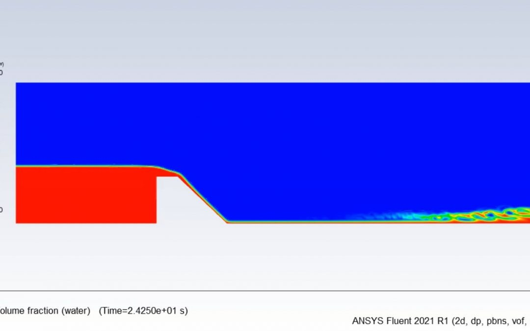 Ansys Fluent | Hydraulic Jump